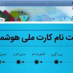 مردم لرستان برای دریافت کارت ملی هوشمند ثبت نام کنند
